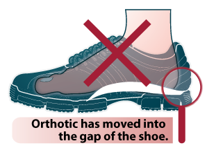 shoe otrhotic gap